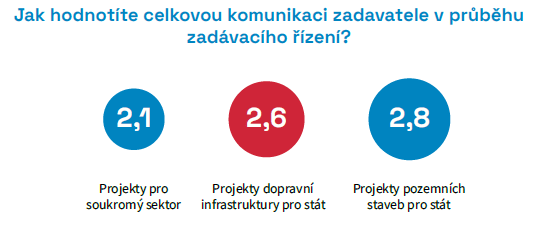 Graf: CEEC Research